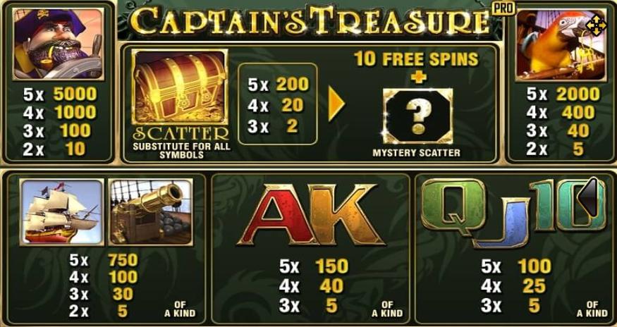 รีวิวสล็อต Captain's Treasure Pro