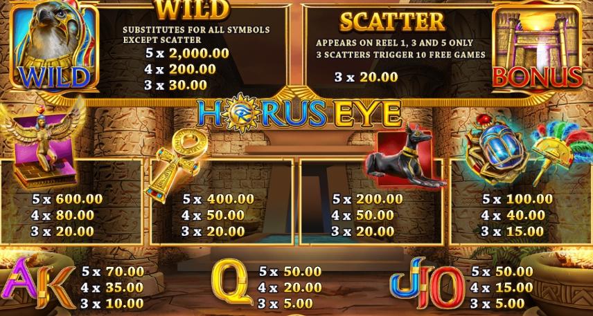 สัญลักษณ์ภายในเกม Horus Eye